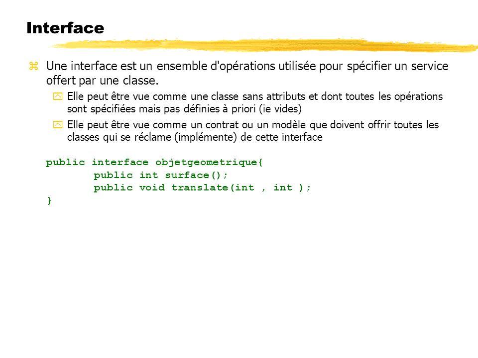 Une interface est un ensemble d opérations utilisée pour spécifier un service offert par une classe.