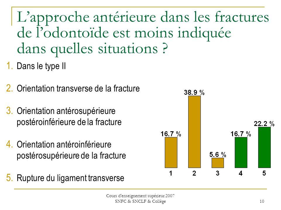 Cours d'enseignement supérieur 2007 SNFC & SNCLF & Collège 10 Lapproche antérieure dans les fractures de lodontoïde est moins indiquée dans quelles si