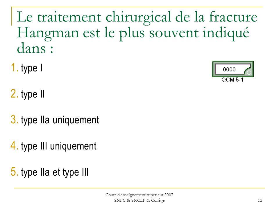 Cours d'enseignement supérieur 2007 SNFC & SNCLF & Collège 12 Le traitement chirurgical de la fracture Hangman est le plus souvent indiqué dans : 1. t