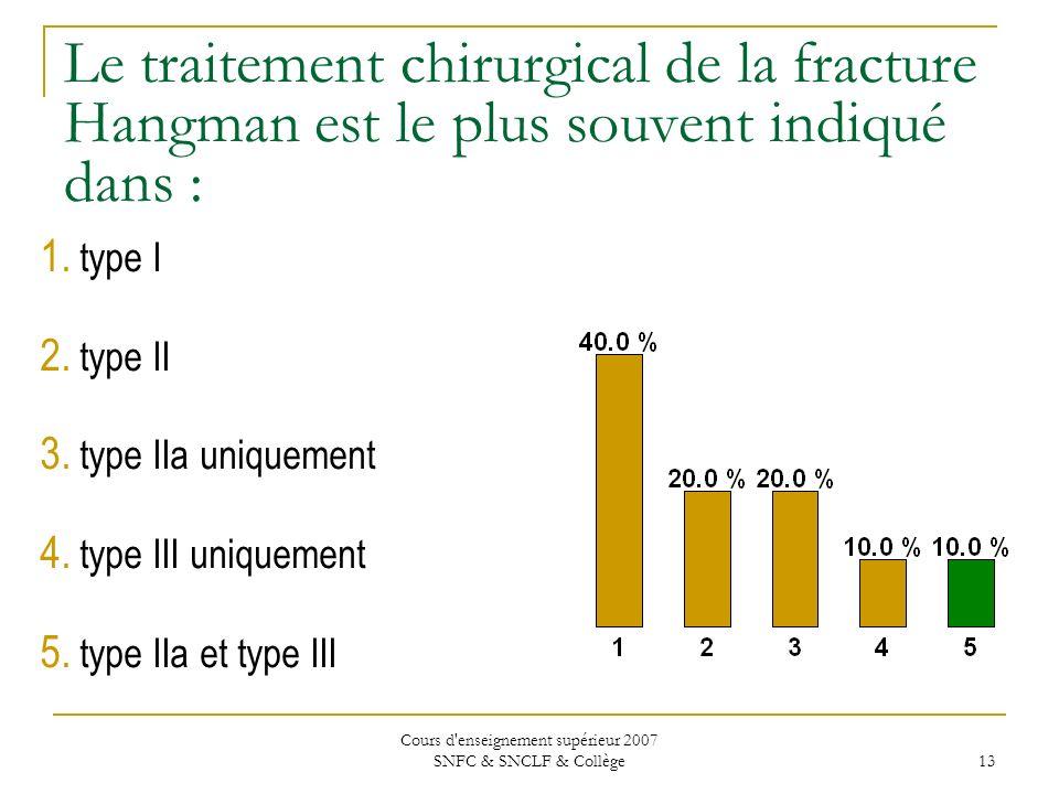 Cours d'enseignement supérieur 2007 SNFC & SNCLF & Collège 13 Le traitement chirurgical de la fracture Hangman est le plus souvent indiqué dans : 1. t