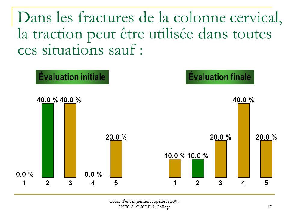 Cours d'enseignement supérieur 2007 SNFC & SNCLF & Collège 17 Dans les fractures de la colonne cervical, la traction peut être utilisée dans toutes ce