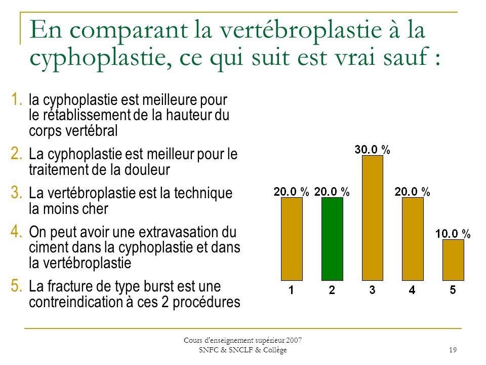 Cours d'enseignement supérieur 2007 SNFC & SNCLF & Collège 19 En comparant la vertébroplastie à la cyphoplastie, ce qui suit est vrai sauf : 1. la cyp
