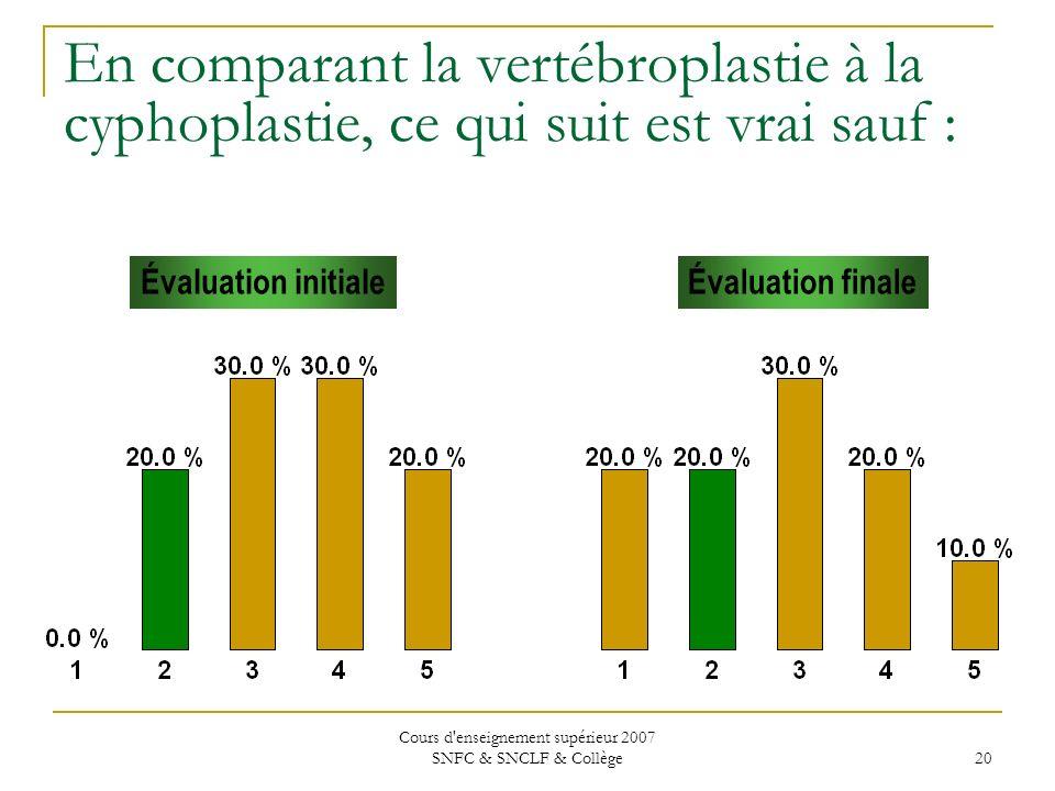 Cours d'enseignement supérieur 2007 SNFC & SNCLF & Collège 20 En comparant la vertébroplastie à la cyphoplastie, ce qui suit est vrai sauf : Évaluatio