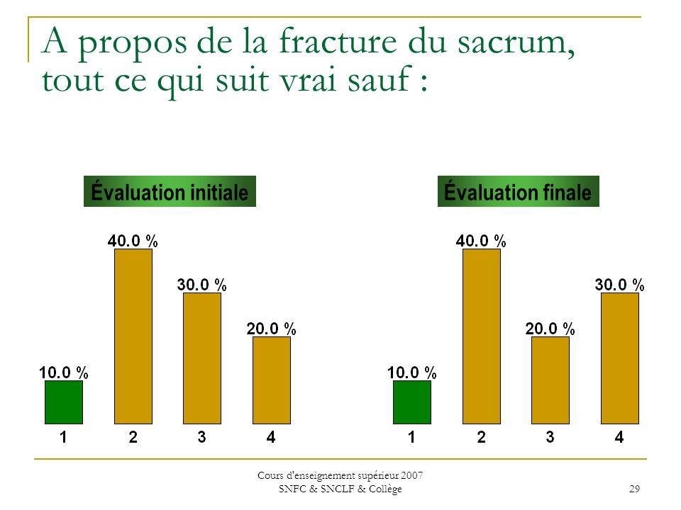 Cours d'enseignement supérieur 2007 SNFC & SNCLF & Collège 29 A propos de la fracture du sacrum, tout ce qui suit vrai sauf : Évaluation initialeÉvalu