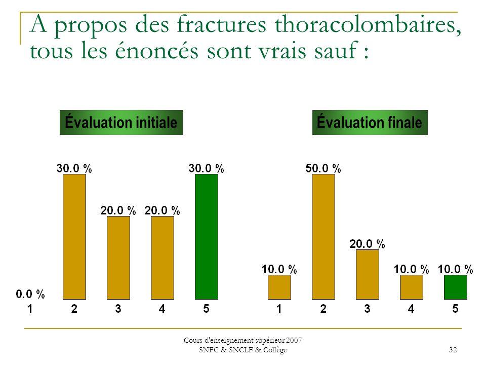 Cours d'enseignement supérieur 2007 SNFC & SNCLF & Collège 32 A propos des fractures thoracolombaires, tous les énoncés sont vrais sauf : Évaluation i