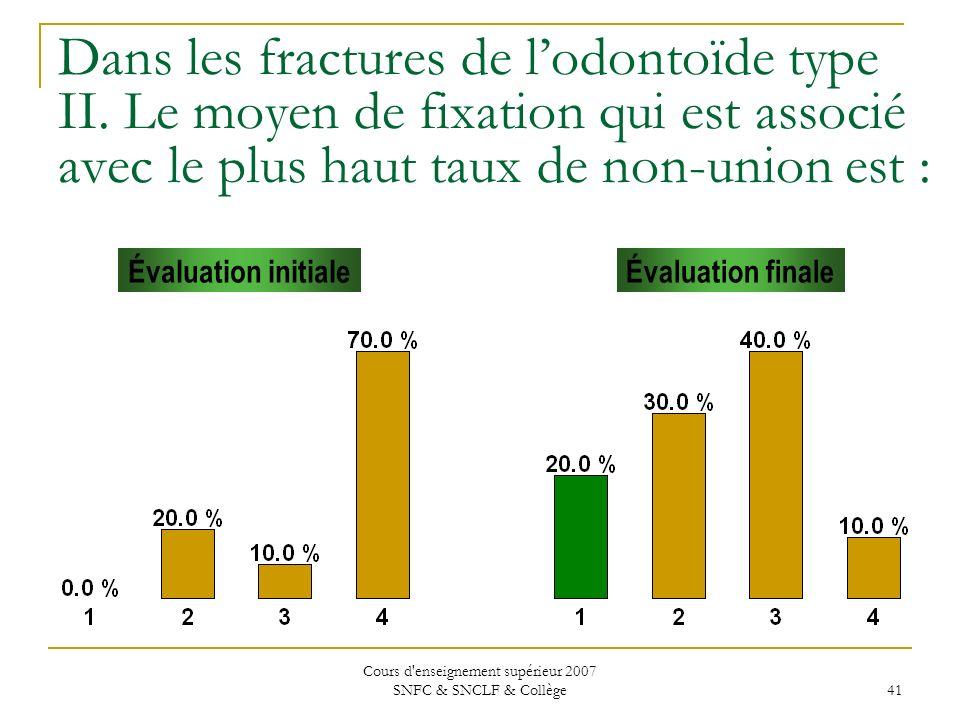 Cours d'enseignement supérieur 2007 SNFC & SNCLF & Collège 41 Évaluation initialeÉvaluation finale Dans les fractures de lodontoïde type II. Le moyen