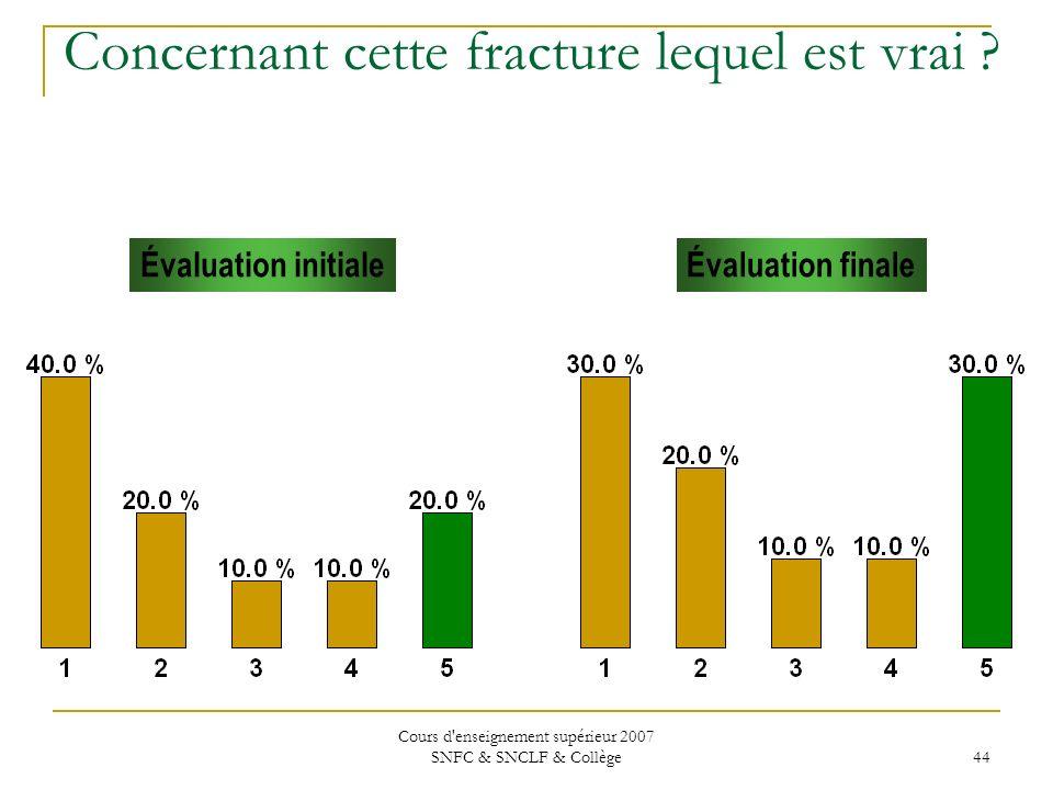 Cours d'enseignement supérieur 2007 SNFC & SNCLF & Collège 44 Concernant cette fracture lequel est vrai ? Évaluation initialeÉvaluation finale