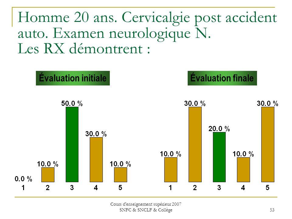 Cours d'enseignement supérieur 2007 SNFC & SNCLF & Collège 53 Homme 20 ans. Cervicalgie post accident auto. Examen neurologique N. Les RX démontrent :