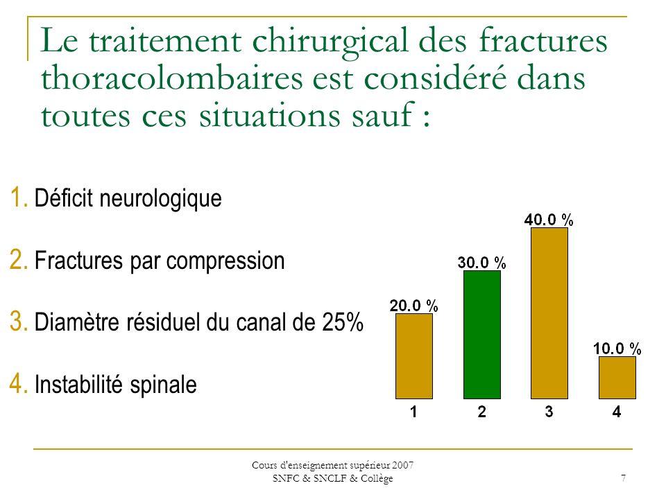 Cours d enseignement supérieur 2007 SNFC & SNCLF & Collège 8 Le traitement chirurgical des fractures thoracolombaires est considéré dans toutes ces situations sauf : Évaluation initialeÉvaluation finale