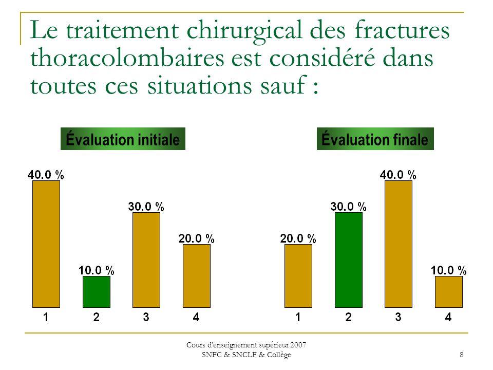 Cours d enseignement supérieur 2007 SNFC & SNCLF & Collège 29 A propos de la fracture du sacrum, tout ce qui suit vrai sauf : Évaluation initialeÉvaluation finale