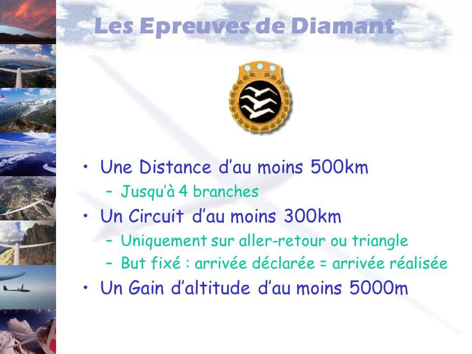 Les Epreuves de Diamant Une Distance dau moins 500km –Jusquà 4 branches Un Circuit dau moins 300km –Uniquement sur aller-retour ou triangle –But fixé
