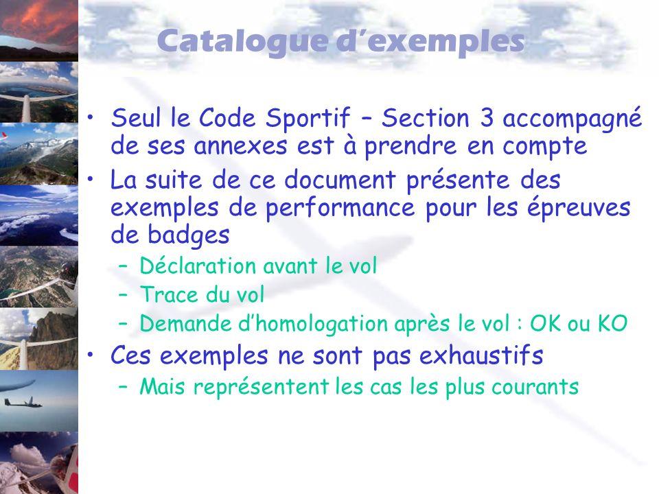 Catalogue dexemples Seul le Code Sportif – Section 3 accompagné de ses annexes est à prendre en compte La suite de ce document présente des exemples d