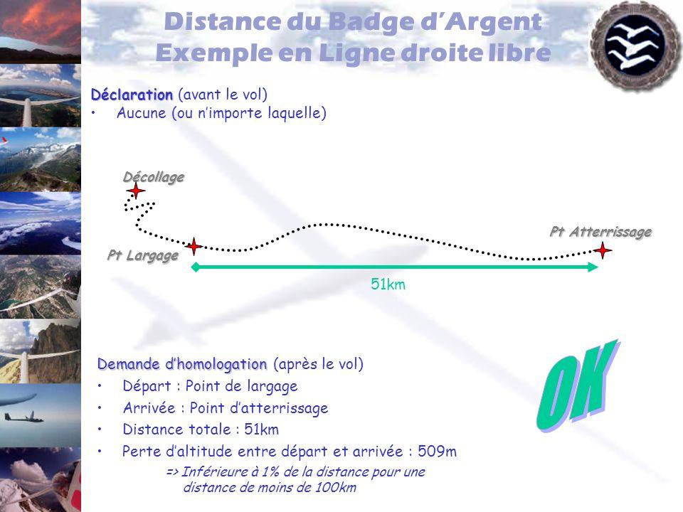 Distance du Badge dArgent Exemple en Ligne droite libre Déclaration Déclaration (avant le vol) Aucune (ou nimporte laquelle) Pt Largage Pt Atterrissag