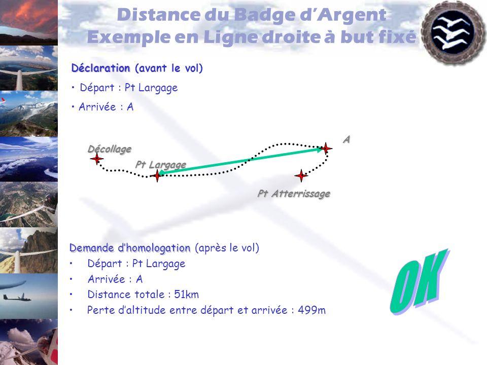 Distance du Badge dArgent Exemple en Ligne droite à but fixé Demande dhomologation Demande dhomologation (après le vol) Départ : Pt Largage Arrivée :