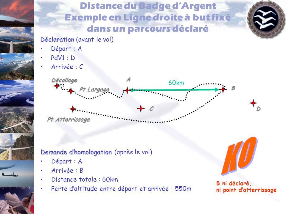 Distance du Badge dArgent Exemple en Ligne droite à but fixé dans un parcours déclaré Déclaration Déclaration (avant le vol) Départ : A PdV1 : D Arriv