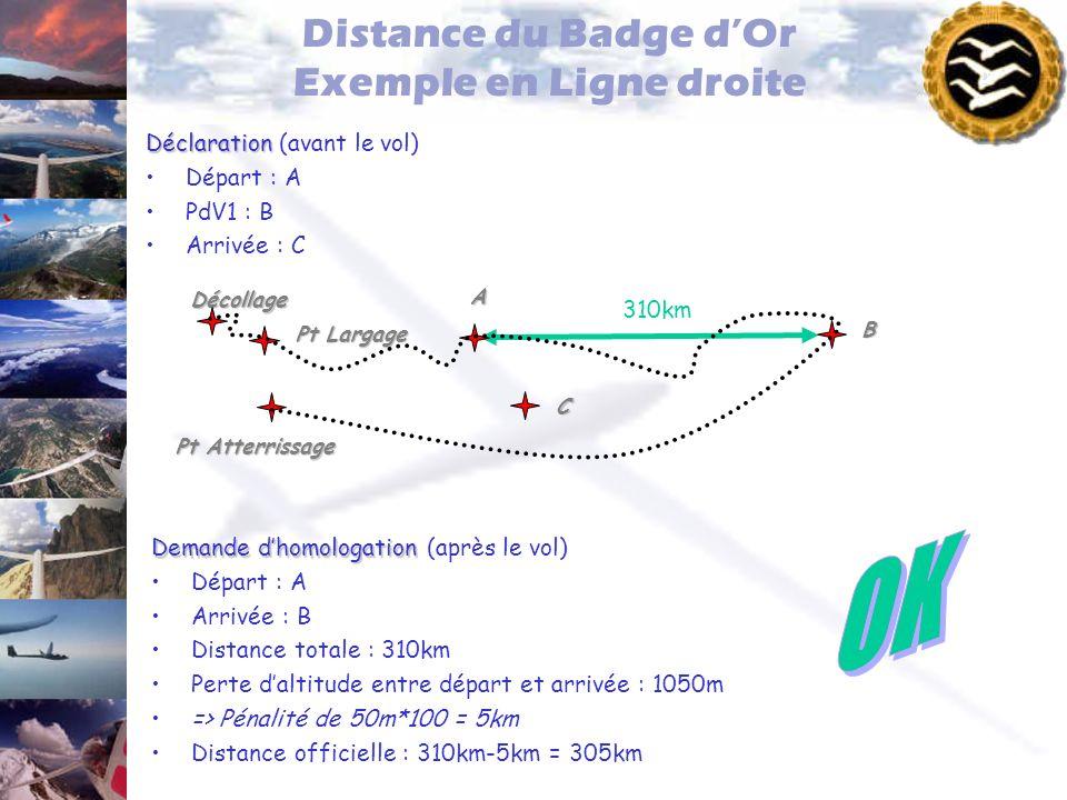 Distance du Badge dOr Exemple en Ligne droite Déclaration Déclaration (avant le vol) Départ : A PdV1 : B Arrivée : C Pt Largage Pt Atterrissage Décoll