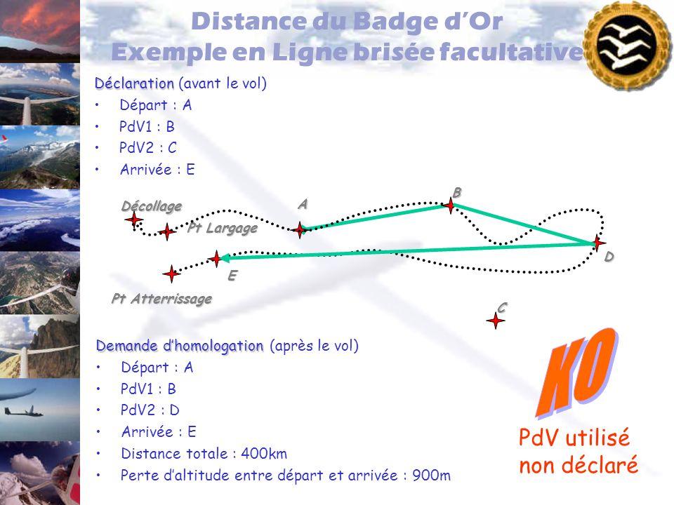 Distance du Badge dOr Exemple en Ligne brisée facultative Déclaration Déclaration (avant le vol) Départ : A PdV1 : B PdV2 : C Arrivée : E Pt Largage P