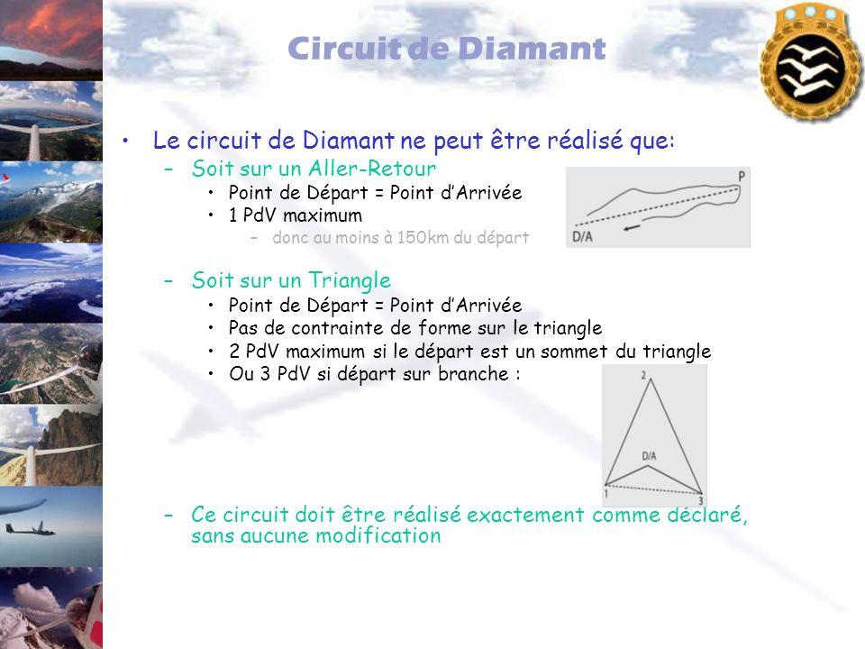 Circuit de Diamant Le circuit de Diamant ne peut être réalisé que: –Soit sur un Aller-Retour Point de Départ = Point dArrivée 1 PdV maximum –donc au m
