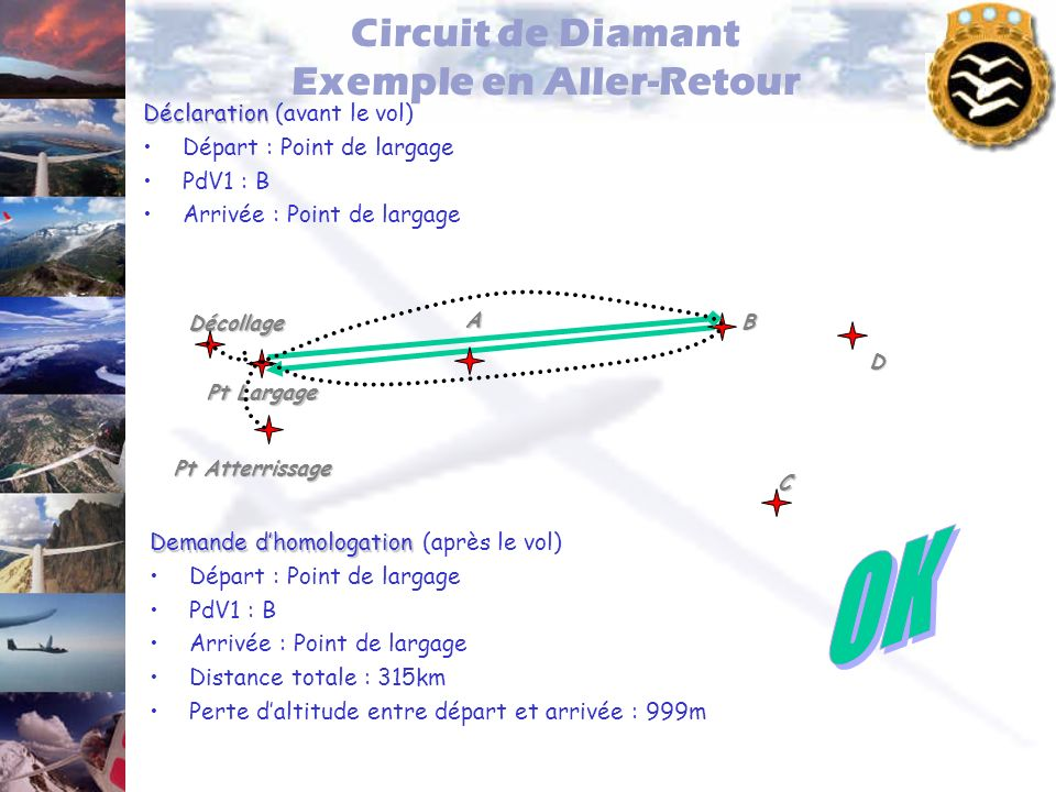 Circuit de Diamant Exemple en Aller-Retour Déclaration Déclaration (avant le vol) Départ : Point de largage PdV1 : B Arrivée : Point de largage Pt Lar