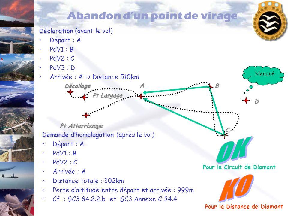 Abandon dun point de virage Déclaration Déclaration (avant le vol) Départ : A PdV1 : B PdV2 : C PdV3 : D Arrivée : A => Distance 510km Demande dhomolo