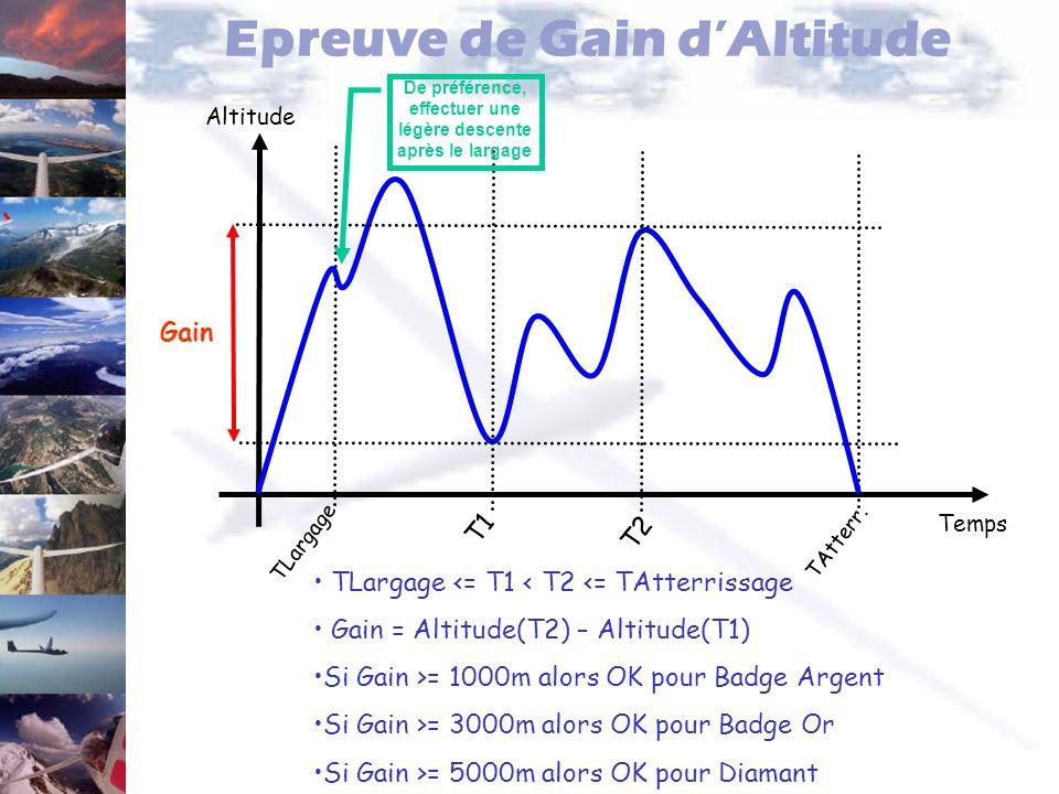 Epreuve de Gain dAltitude Temps Altitude TLargage T1 T2 TLargage <= T1 < T2 <= TAtterrissage Gain = Altitude(T2) – Altitude(T1) Si Gain >= 1000m alors