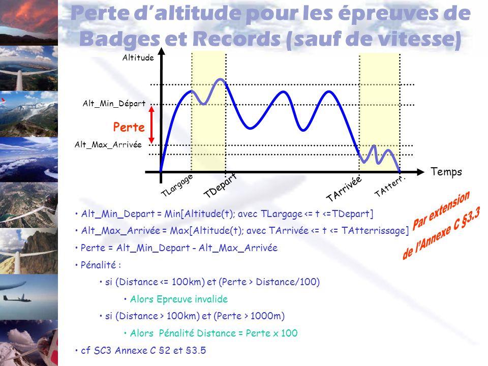 Perte daltitude pour les épreuves de Badges et Records (sauf de vitesse) Temps Alt_Min_Depart = Min[Altitude(t); avec TLargage <= t <=TDepart] Alt_Max