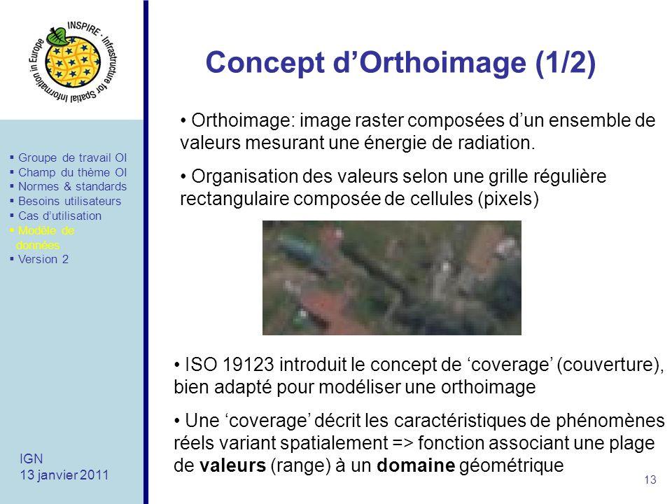 Concept dOrthoimage (1/2) 13 IGN 13 janvier 2011 Orthoimage: image raster composées dun ensemble de valeurs mesurant une énergie de radiation.