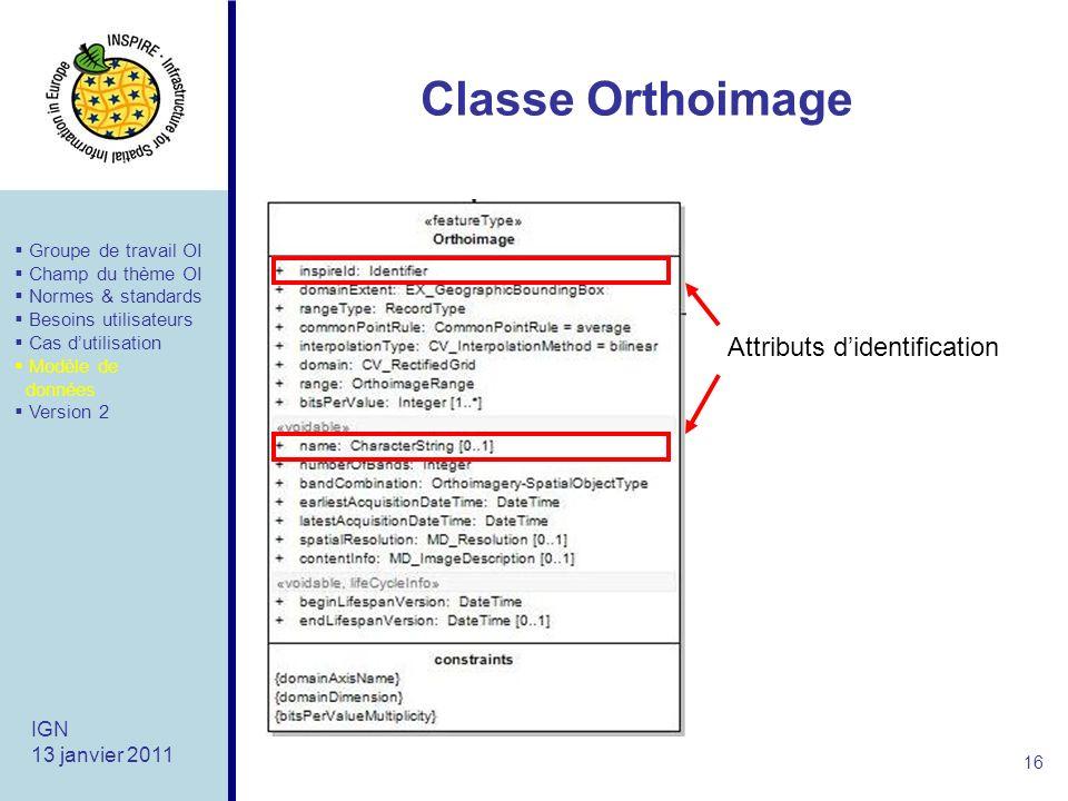 16 IGN 13 janvier 2011 Classe Orthoimage Attributs didentification Groupe de travail OI Champ du thème OI Normes & standards Besoins utilisateurs Cas dutilisation Modèle de données Version 2