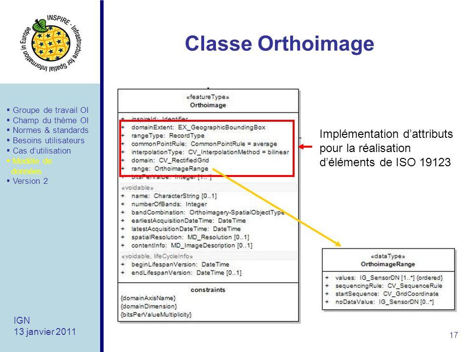 17 IGN 13 janvier 2011 Classe Orthoimage Implémentation dattributs pour la réalisation déléments de ISO 19123 Groupe de travail OI Champ du thème OI Normes & standards Besoins utilisateurs Cas dutilisation Modèle de données Version 2