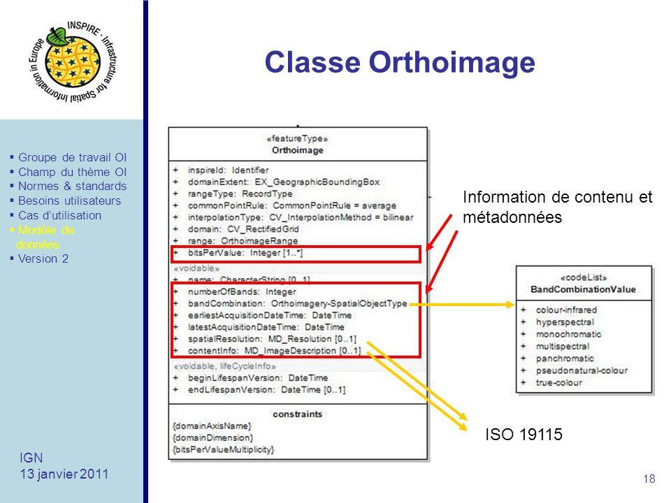 18 IGN 13 janvier 2011 Classe Orthoimage Information de contenu et métadonnées ISO 19115 Groupe de travail OI Champ du thème OI Normes & standards Besoins utilisateurs Cas dutilisation Modèle de données Version 2