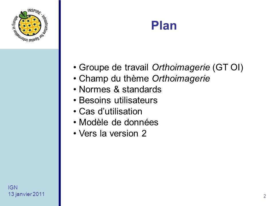 Plan 2 Groupe de travail Orthoimagerie (GT OI) Champ du thème Orthoimagerie Normes & standards Besoins utilisateurs Cas dutilisation Modèle de données Vers la version 2 IGN 13 janvier 2011