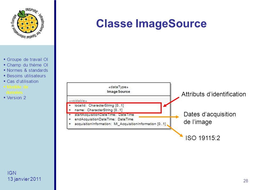 28 IGN 13 janvier 2011 Classe ImageSource Attributs didentification Groupe de travail OI Champ du thème OI Normes & standards Besoins utilisateurs Cas dutilisation Modèle de données Version 2 ISO 19115:2 Dates dacquisition de limage