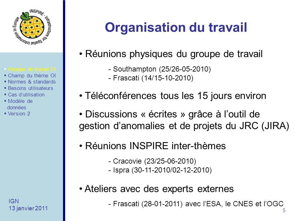 Organisation du travail 5 IGN 13 janvier 2011 Téléconférences tous les 15 jours environ Réunions physiques du groupe de travail - Southampton (25/26-05-2010) - Frascati (14/15-10-2010) Discussions « écrites » grâce à loutil de gestion danomalies et de projets du JRC (JIRA) Ateliers avec des experts externes - Frascati (28-01-2011) avec lESA, le CNES et lOGC Réunions INSPIRE inter-thèmes - Cracovie (23/25-06-2010) - Ispra (30-11-2010/02-12-2010) Groupe de travail OI Champ du thème OI Normes & standards Besoins utilisateurs Cas dutilisation Modèle de données Version 2