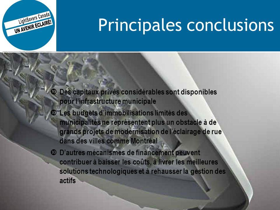 Principales conclusions Des capitaux privés considérables sont disponibles pour linfrastructure municipale Les budgets dimmobilisations limités des mu