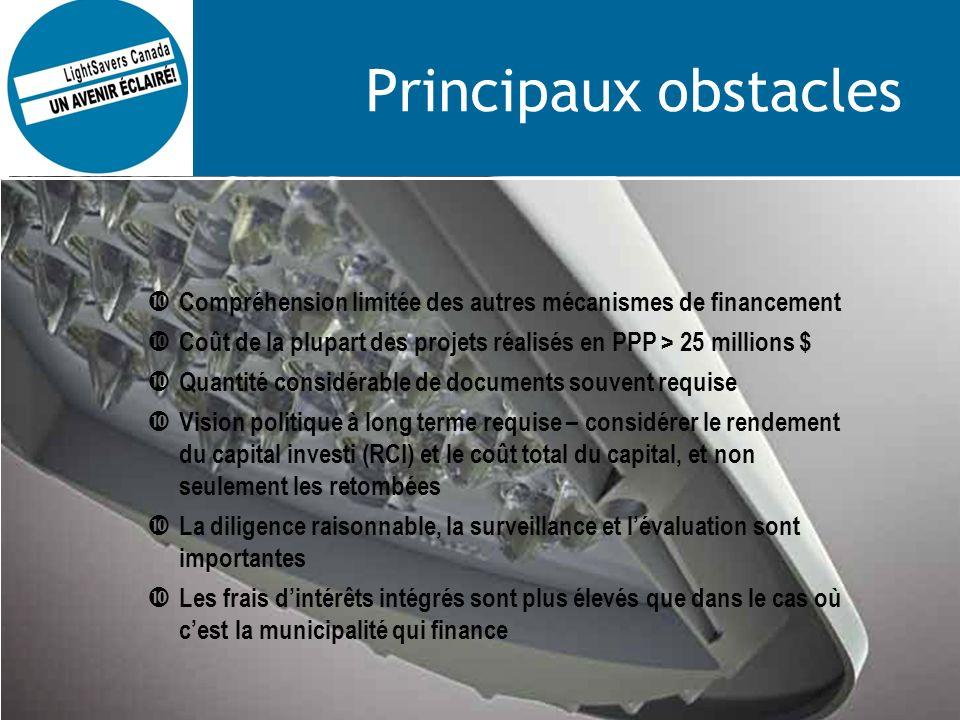 Principaux obstacles Compréhension limitée des autres mécanismes de financement Coût de la plupart des projets réalisés en PPP > 25 millions $ Quantit