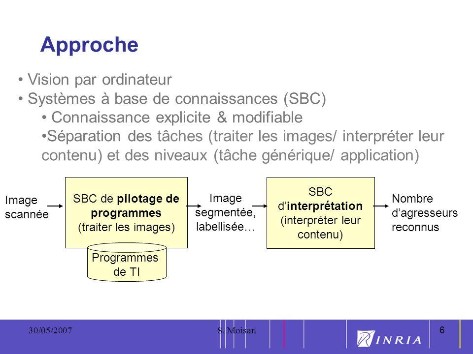 6 30/05/2007S. Moisan6 Approche SBC de pilotage de programmes (traiter les images) SBC dinterprétation (interpréter leur contenu) Vision par ordinateu