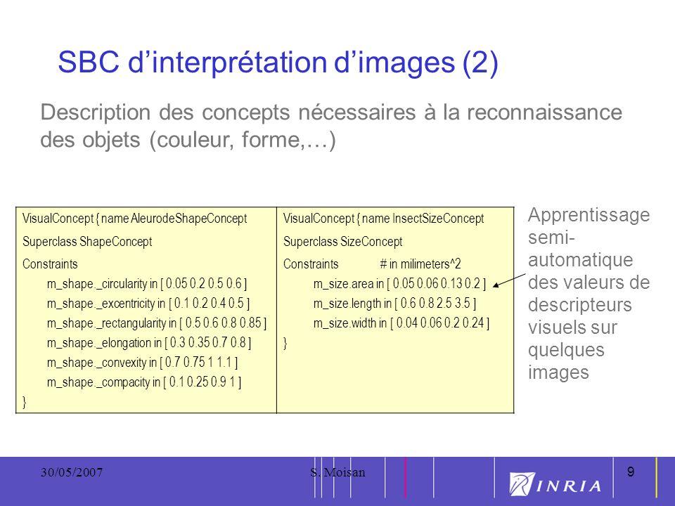 9 30/05/2007S. Moisan9 VisualConcept { name AleurodeShapeConcept Superclass ShapeConcept Constraints m_shape._circularity in [ 0.05 0.2 0.5 0.6 ] m_sh