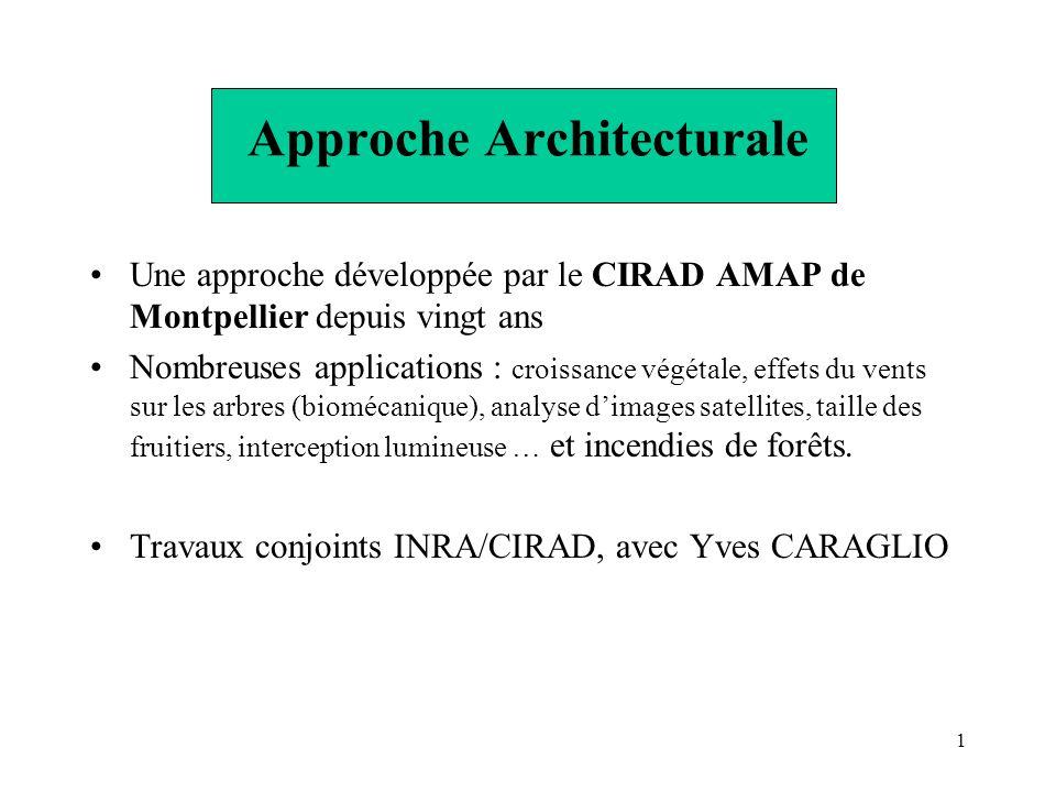 1 Approche Architecturale Une approche développée par le CIRAD AMAP de Montpellier depuis vingt ans Nombreuses applications : croissance végétale, eff