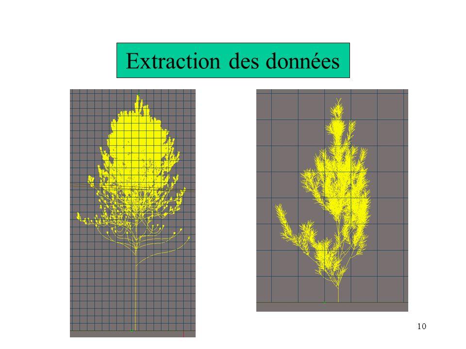 10 Extraction des données
