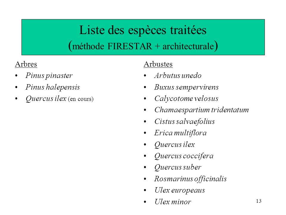 13 Liste des espèces traitées ( méthode FIRESTAR + architecturale ) Arbres Pinus pinaster Pinus halepensis Quercus ilex (en cours) Arbustes Arbutus un