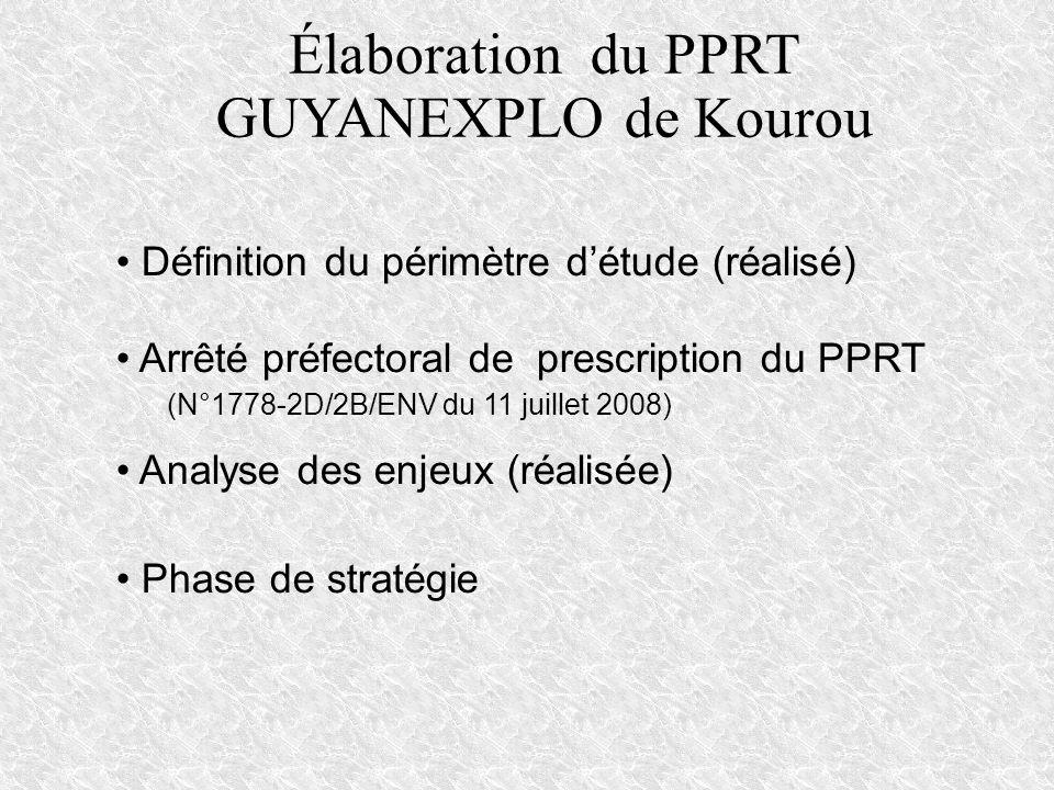 Définition du périmètre détude (réalisé) Arrêté préfectoral de prescription du PPRT (N°1778-2D/2B/ENV du 11 juillet 2008) Analyse des enjeux (réalisée