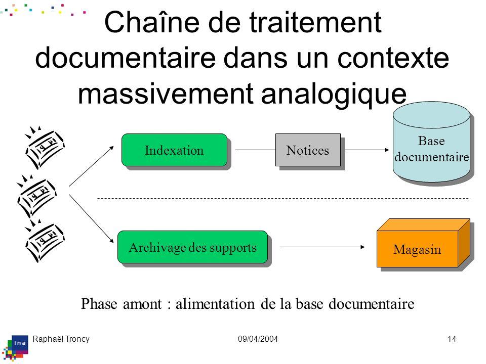 Raphaël Troncy09/04/200414 Chaîne de traitement documentaire dans un contexte massivement analogique Base documentaire Base documentaire Indexation Ph
