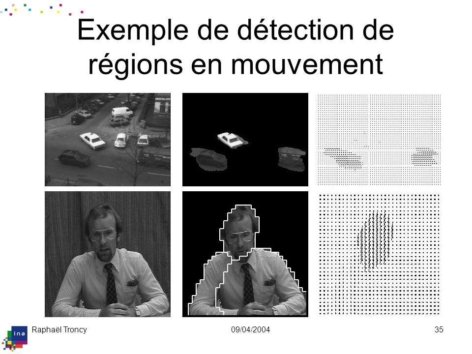 Raphaël Troncy09/04/200435 Exemple de détection de régions en mouvement