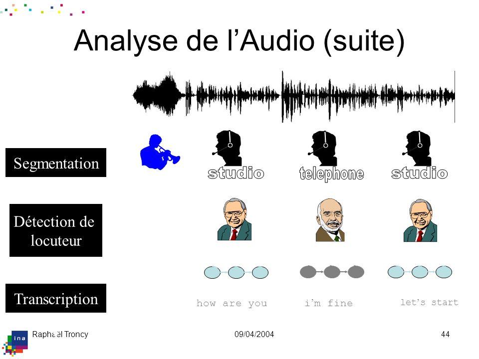 Raphaël Troncy09/04/200444 Analyse de lAudio (suite) Segmentation Détection de locuteur Transcription how are youi m fine let s start