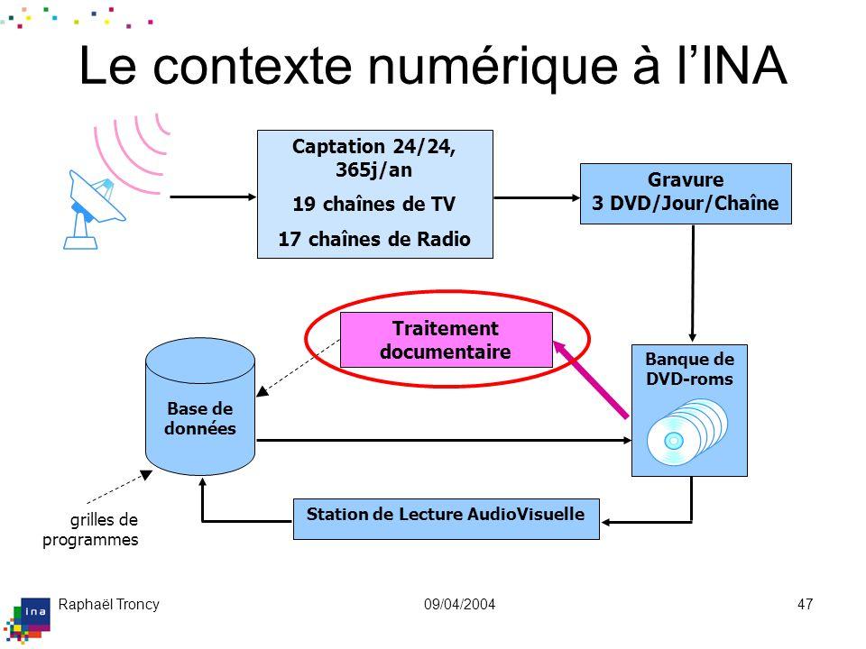 Raphaël Troncy09/04/200447 Le contexte numérique à lINA Captation 24/24, 365j/an 19 chaînes de TV 17 chaînes de Radio Gravure 3 DVD/Jour/Chaîne Base d
