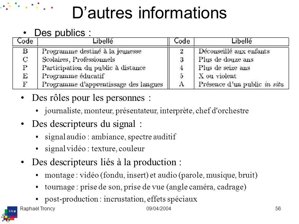 Raphaël Troncy09/04/200456 Dautres informations Des publics : Des rôles pour les personnes : journaliste, monteur, présentateur, interprète, chef d'or
