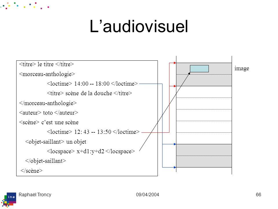 Raphaël Troncy09/04/200466 Laudiovisuel le titre 14:00 -- 18:00 scène de la douche toto cest une scène 12: 43 -- 13:50 un objet x+d1:y+d2 image