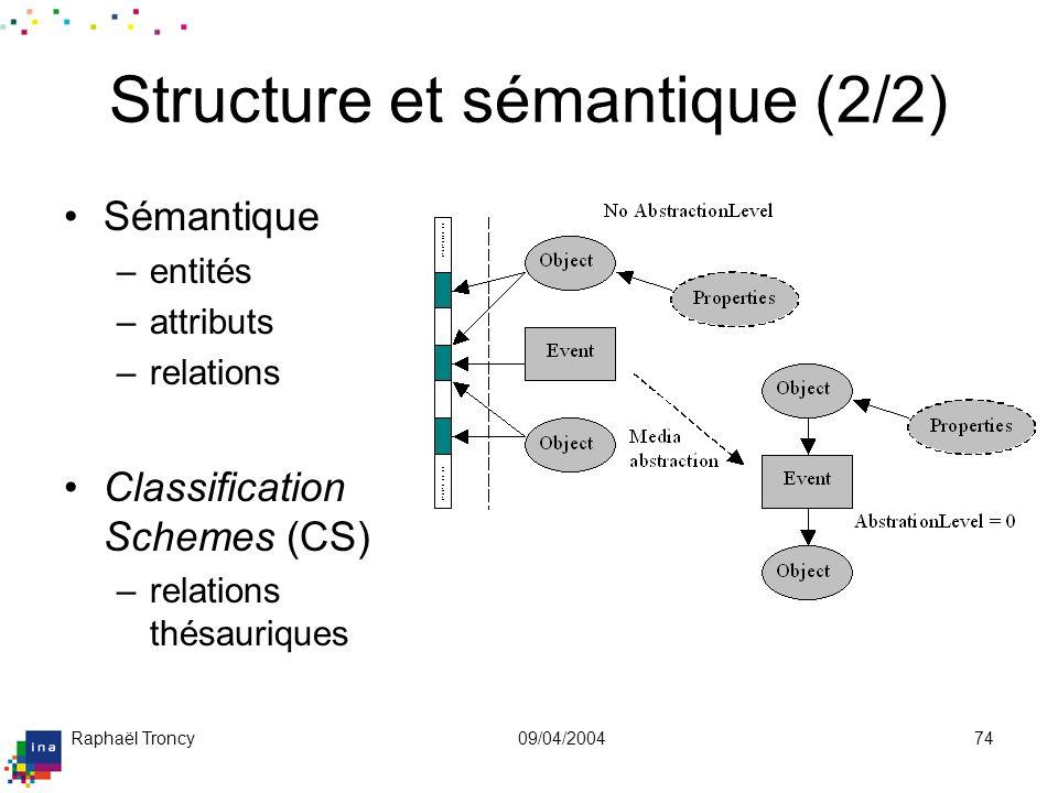 Raphaël Troncy09/04/200474 Structure et sémantique (2/2) Sémantique –entités –attributs –relations Classification Schemes (CS) –relations thésauriques