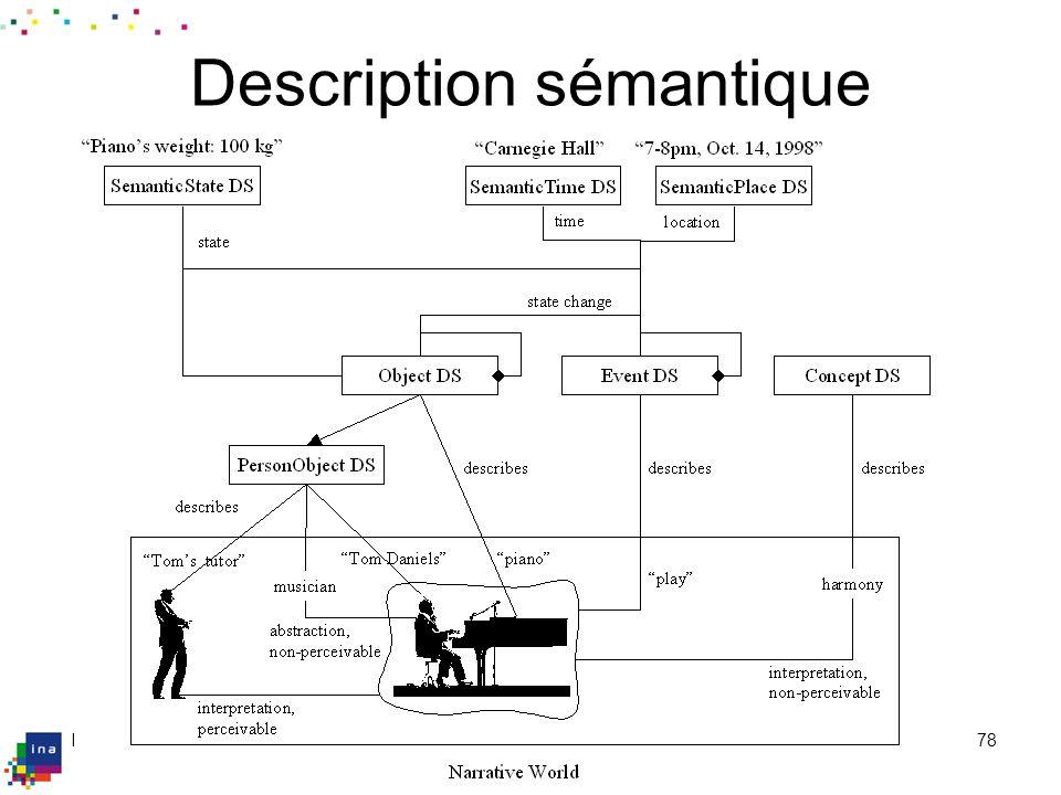 Raphaël Troncy09/04/200478 Description sémantique