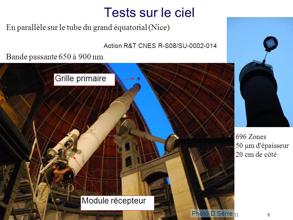 Imageur de Fresnel Journées GAHEC12 janvier 2011 9 Tests sur le ciel juillet 2009 et janvier à mars 2010 Photo D.Serre résolution 0.8 champ 800 λ 0 = 800 nm Δλ = 100 nm
